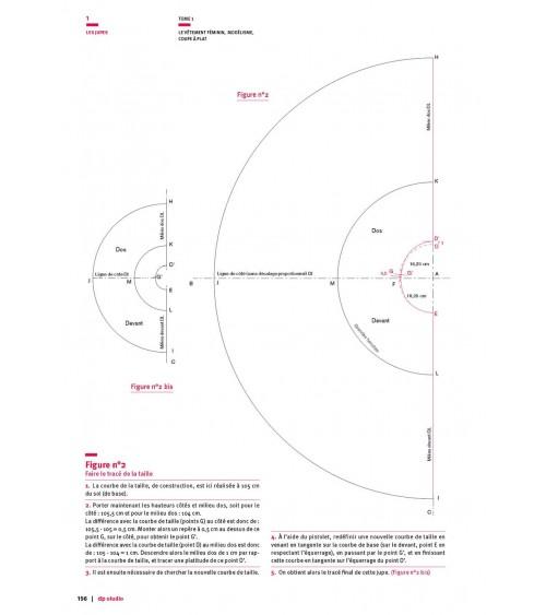 Jupe cercle
