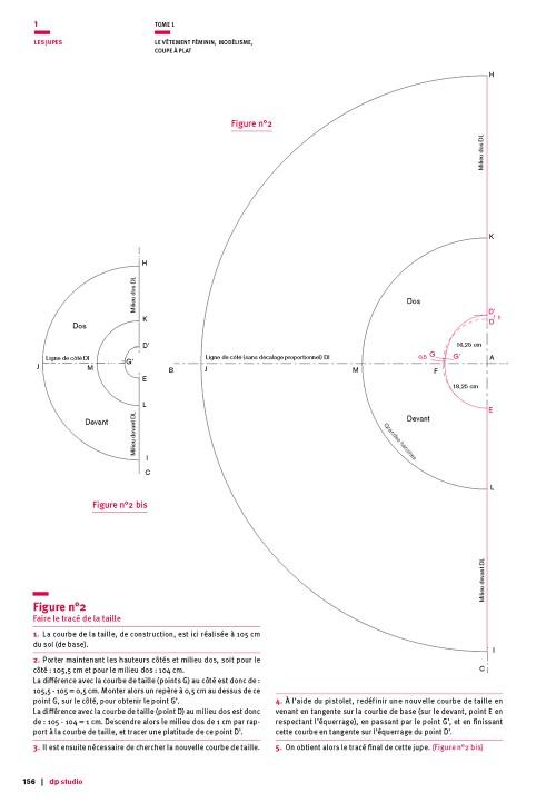 Jupe cercle Langue:Français