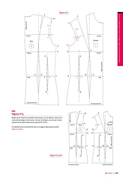 Corsage de base deux pinces taille devant et dos
