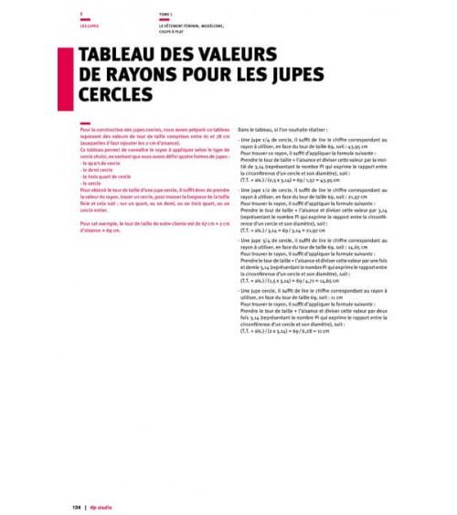 Tableau des valeurs de rayons pour les jupes cercles