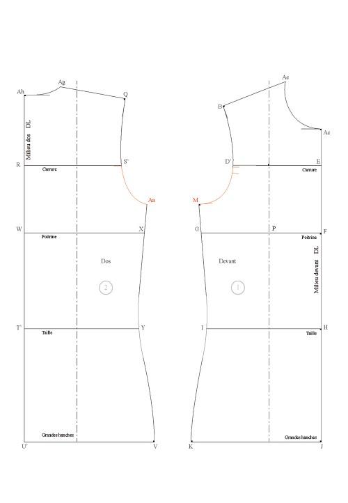 Base maille ou vêtement ample à partir du corsage