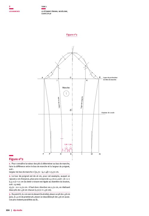 Simplified blouse sleeve with straight sleeve end