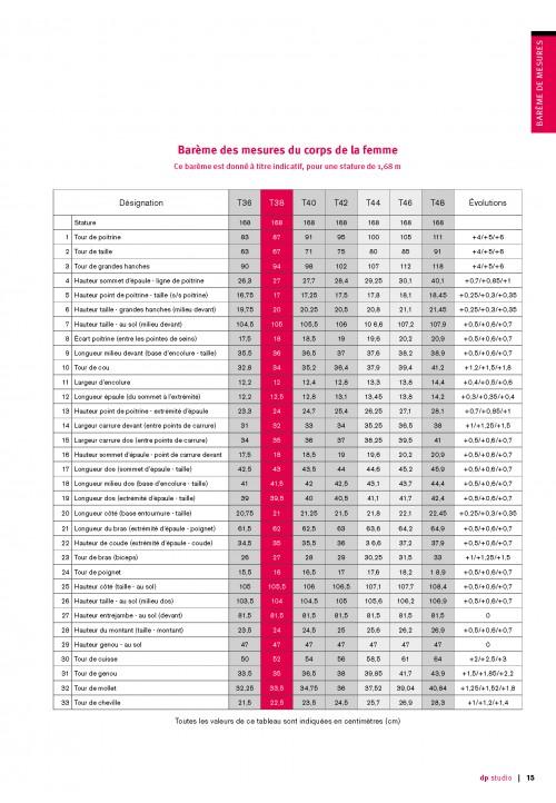 3 livres papier + 3 livres pdf en Français