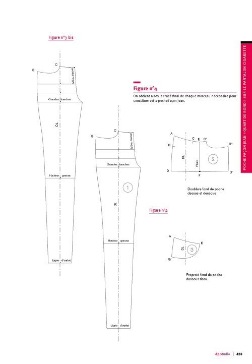 The western or jeans pocket on straight-leg trousers