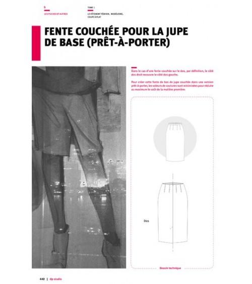Exemple de poches mod le de fabrication et fiche - Fiche de poste vendeuse pret a porter ...