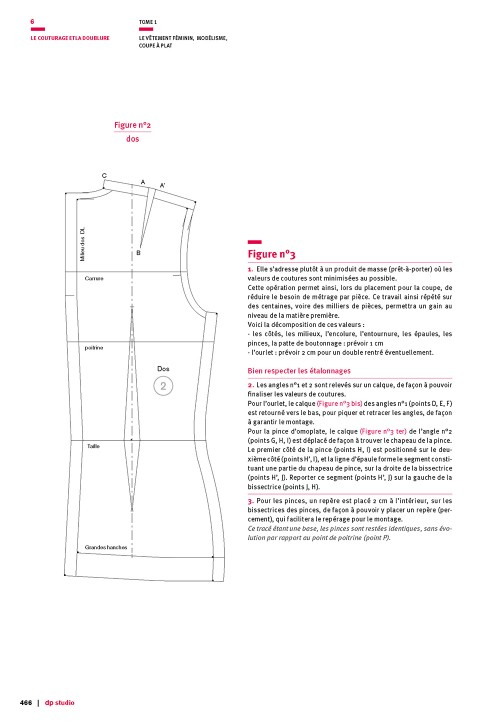 Seam allowance value for the bodice base (ready to wear and luxury)
