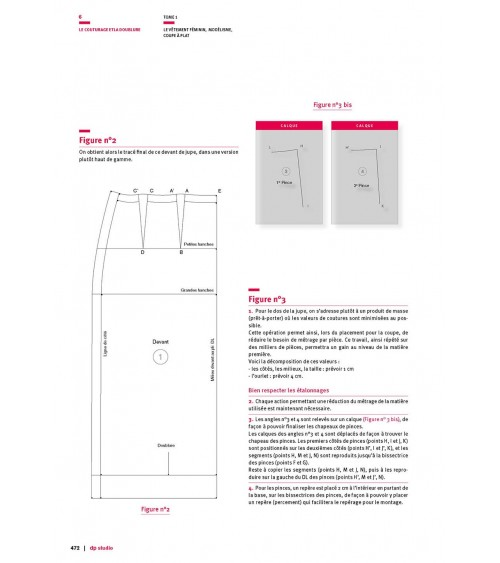 Couturage pour la jupe de base (prêt-à-porter et luxe)