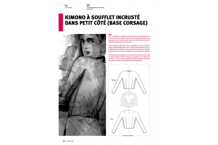 Kimono sleeve with inset gusset on the side piece (bodice base pattern)