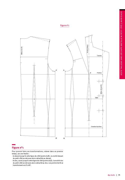 Veste tailleur sans découpe bretelle ni petit côté (2 morceaux)