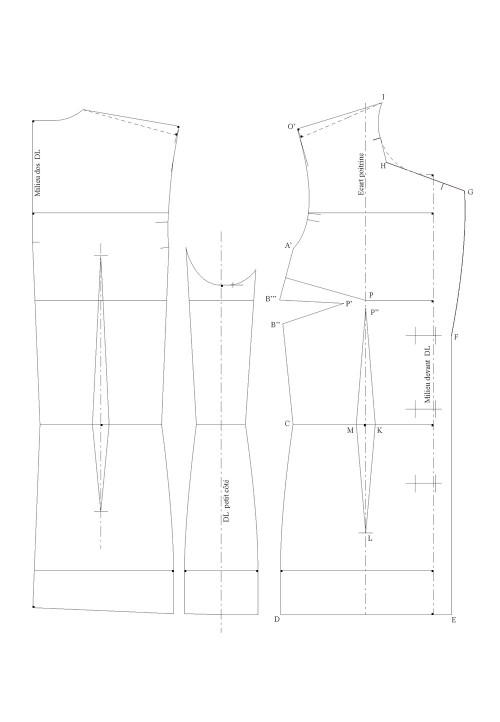 Tailored jacket base (3 pieces) with shoulder dart pivot