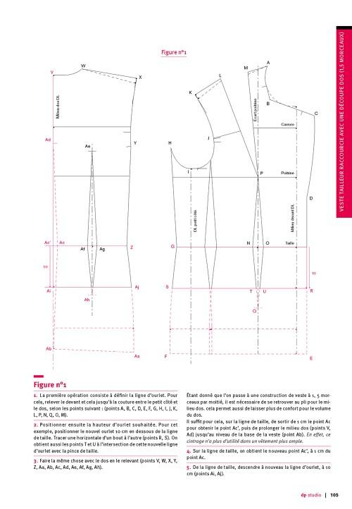 Veste tailleur raccourcie avec une découpe dos (1,5 morceaux)