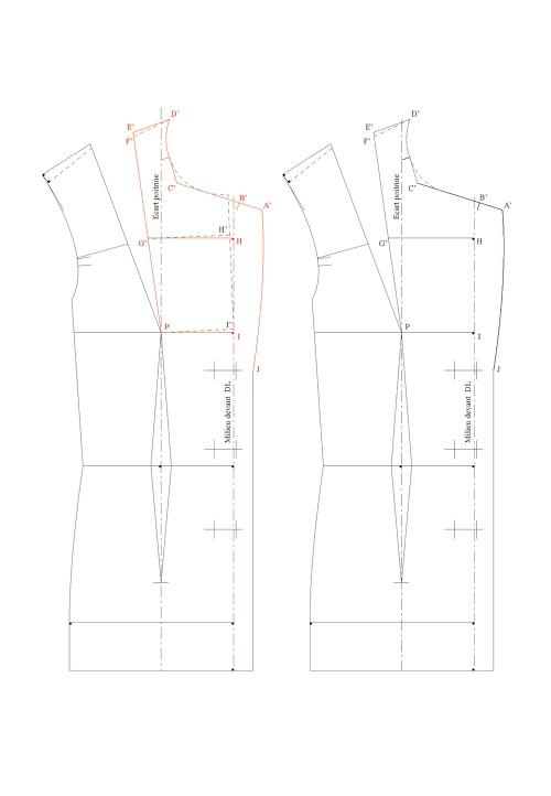 Pivot de la pince d'épaule sur le milieu devant pour la construction d'un col tailleur