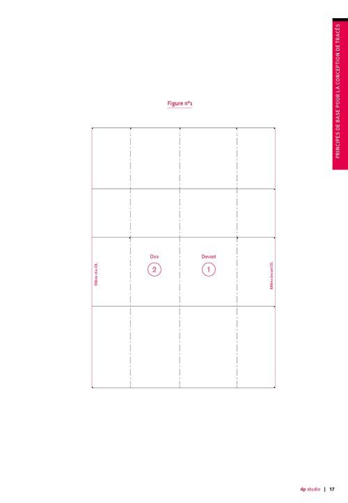 Prinicipes de bases pour concevoir un tracé