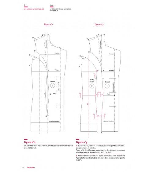 Pivot de pince d'épaule dans une découpe princesse (veste tailleur de base)