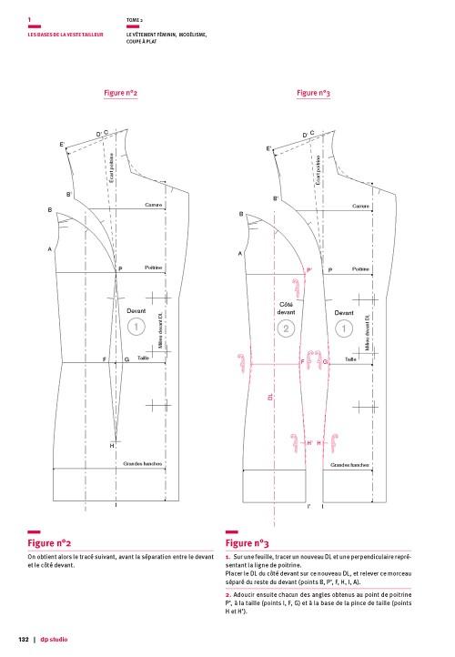 Shoulder dart transfer into a princess seam (tailored jacket base)