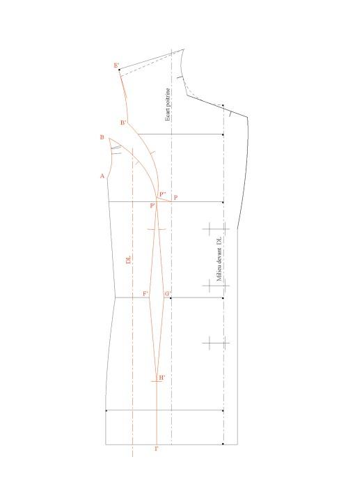 Pivot de pince d'épaule dans une découpe princesse (veste tailleur de base) Lang