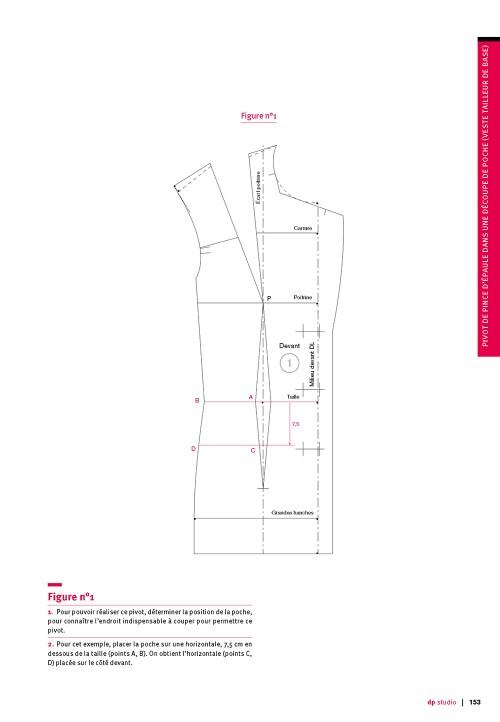 Pivot de pince d'épaule dans une découpe de poche (veste tailleur de base)