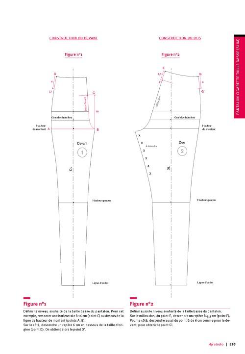 Base pattern for slim-cut low-waist cigarette pants