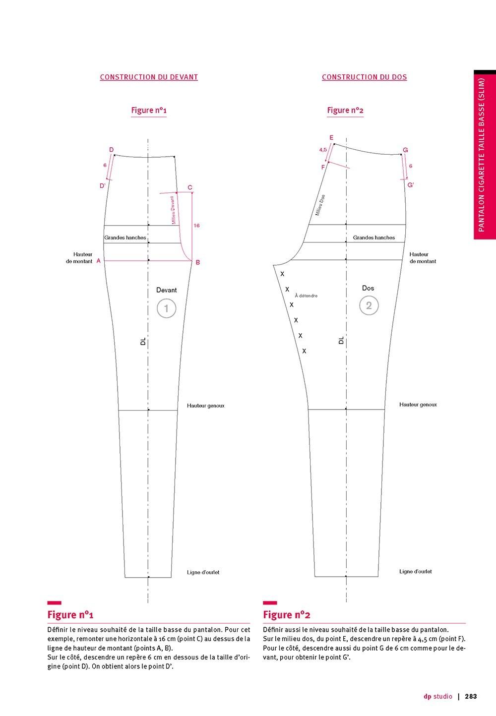 Base Pattern For Slim Cut Low Waist Cigarette Pants