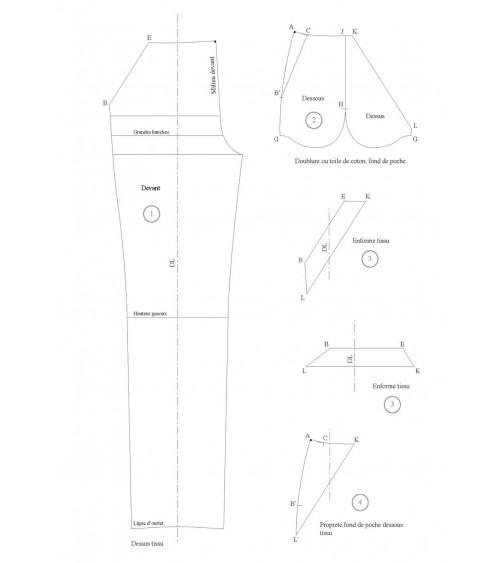 Passage de pince dans l'ouverture d'une poche