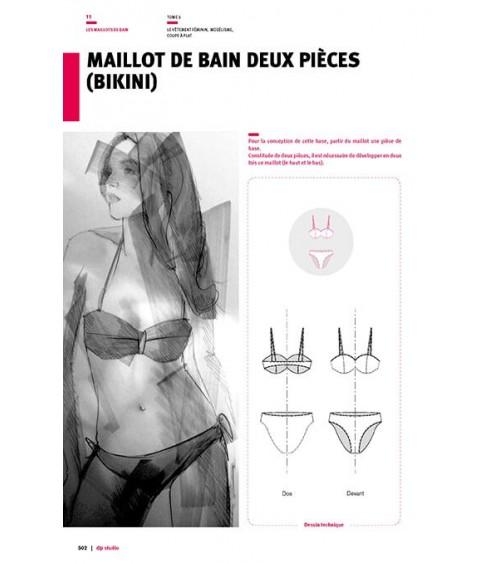 Maillot de bain deux pièces (bikini)