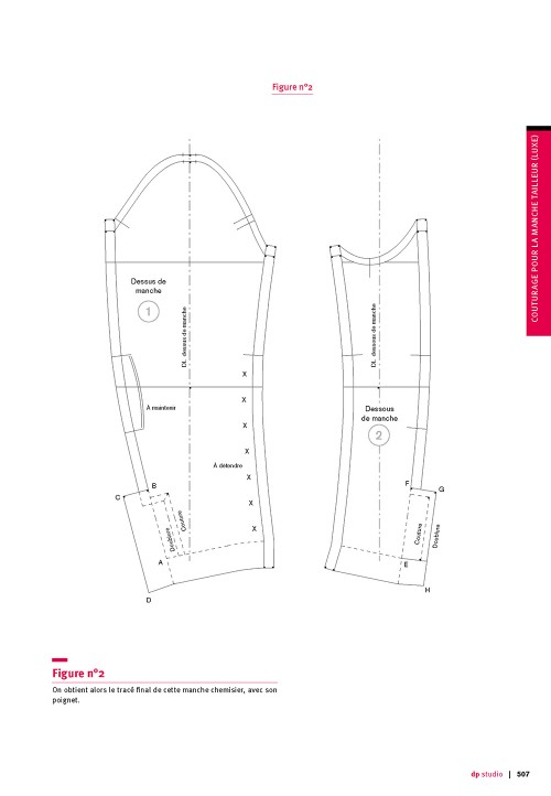 Couturage pour la manche tailleur (luxe)