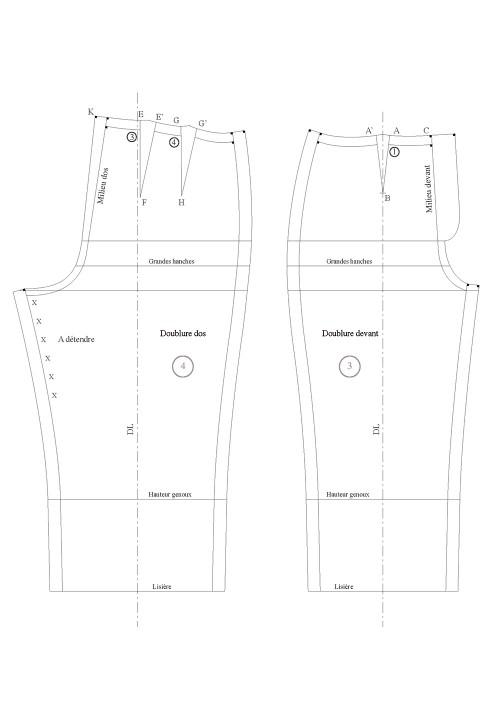 Couturage du pantalon de base (luxe) Langue:Français