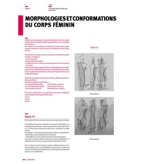 Morphologies et conformations du corps féminin