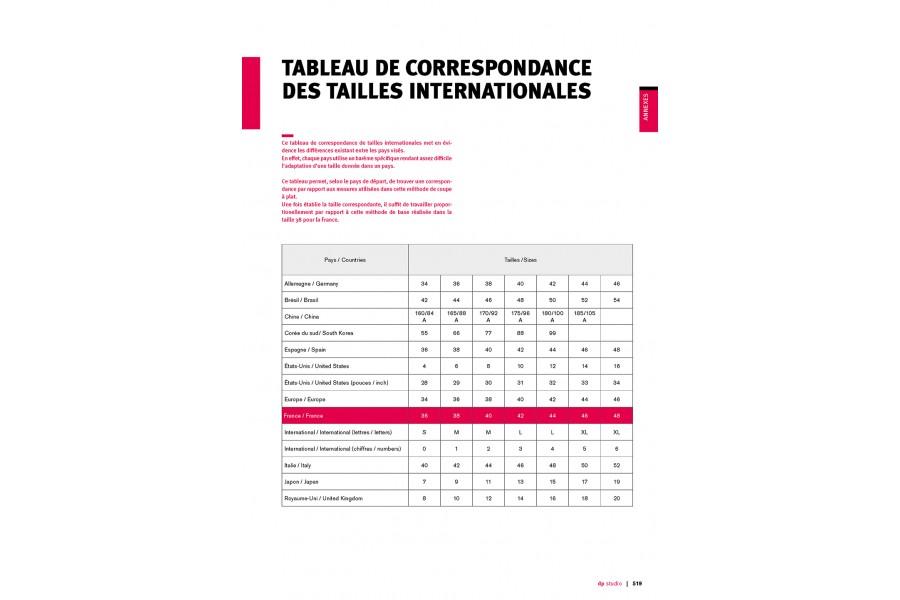 Tableau de correspondance des tailles internationales